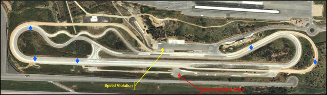 Main Test Track