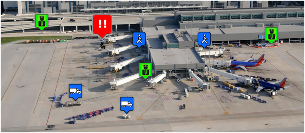Vehicle Tracking Device >> Airport Tug & Dolly Tracking