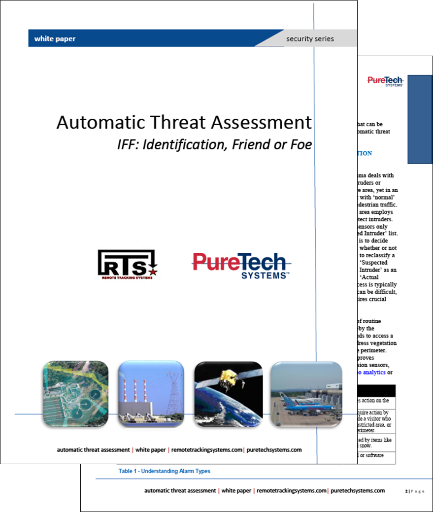 Automatic Threat Assessment