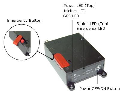 Satcom Vehicle Tracker